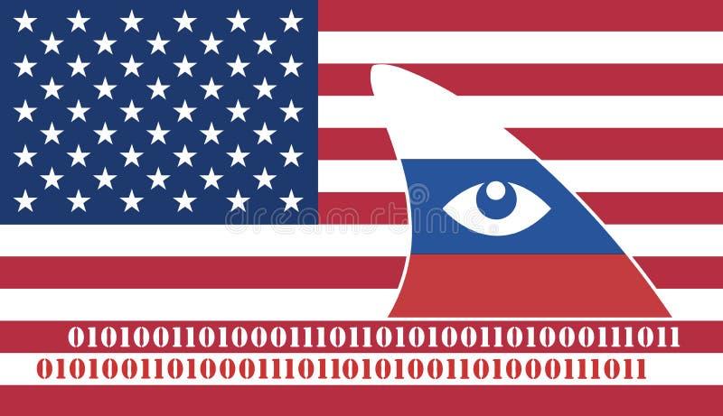 Ρωσική κατασκοπεία ενάντια στις ΗΠΑ διανυσματική απεικόνιση