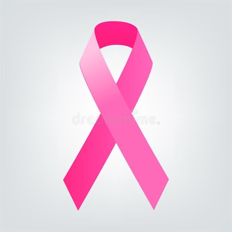Ρόδινη κορδέλλα συνειδητοποίησης καρκίνου του μαστού Έννοια υγειονομικής περίθαλψης γυναικών διανυσματική απεικόνιση
