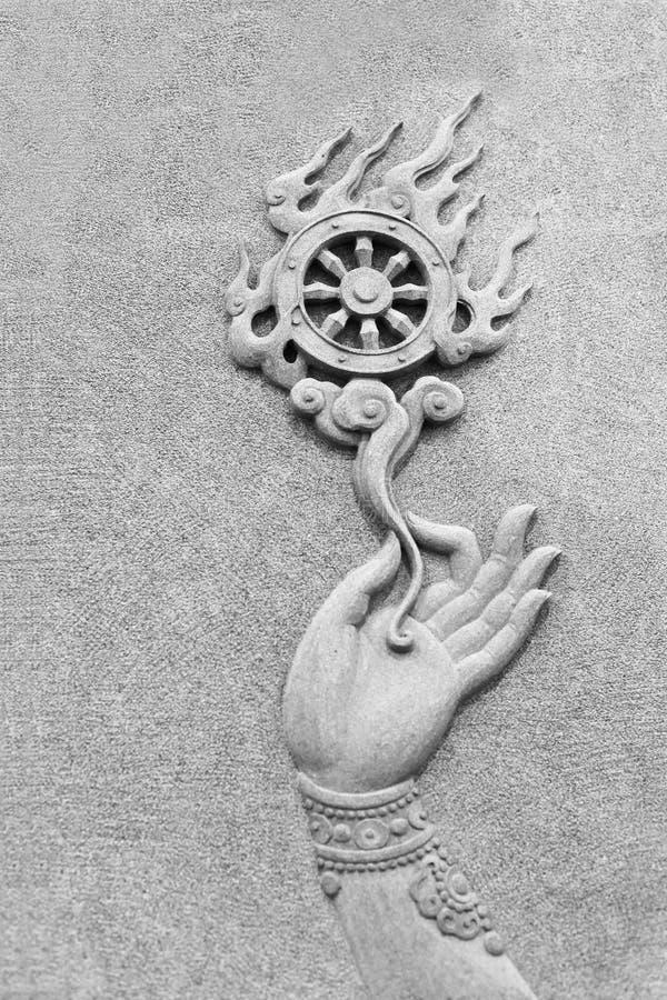 Ρόδα βουδισμού στοκ φωτογραφίες
