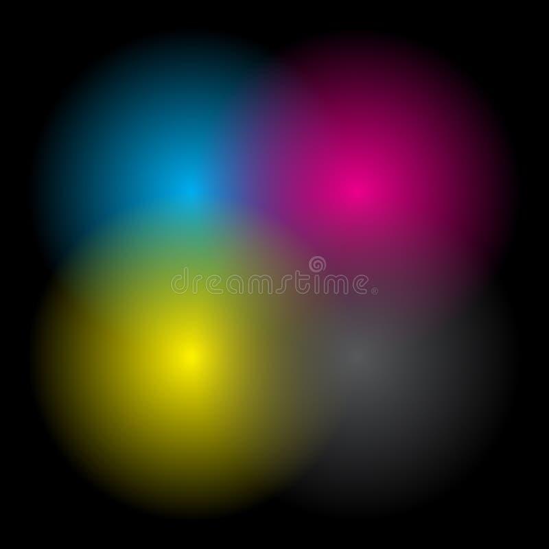 Ρόδα χρώματος/διάγραμμα χρώματος με τους συνδυασμένους, εξασθενισμένους κύκλους για το χρώμα ελεύθερη απεικόνιση δικαιώματος
