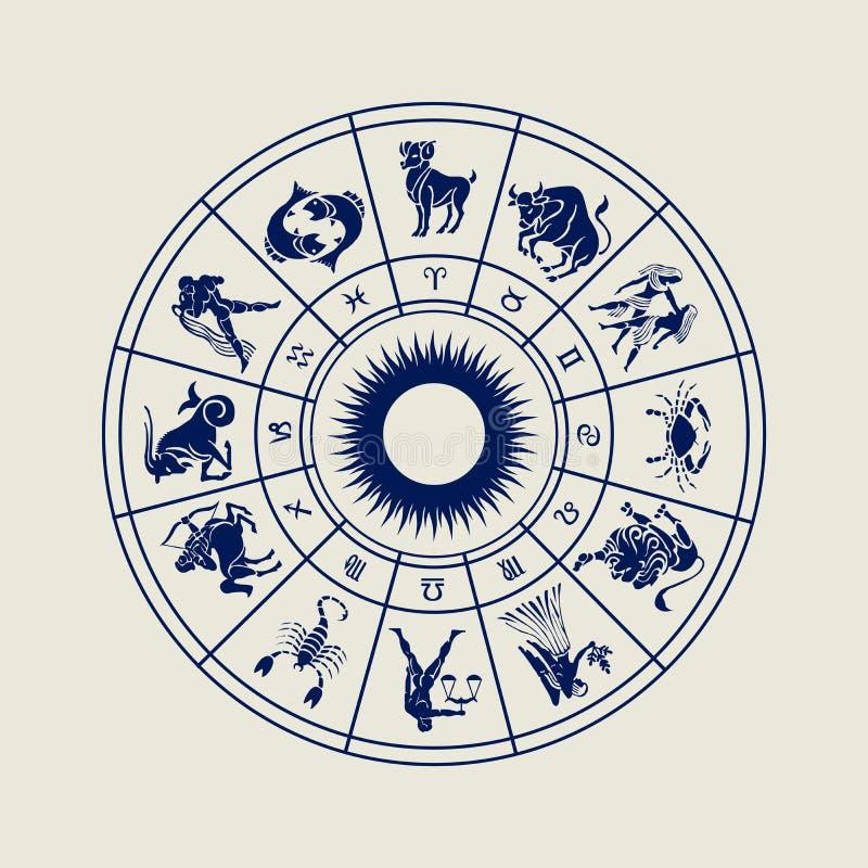 Ρόδα ωροσκοπίων zodiac των σημαδιών απεικόνιση αποθεμάτων