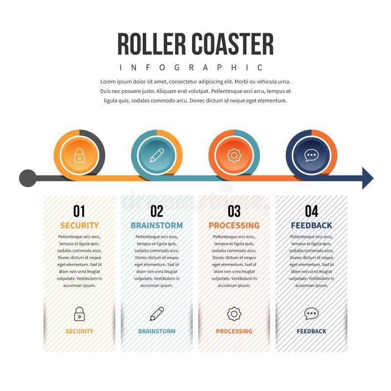 Ρόλερ κόστερ Infographic απεικόνιση αποθεμάτων