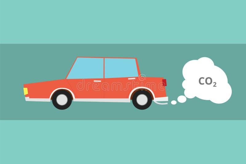 Ρύπανση του CO2 διοξειδίου του άνθρακα αυτοκινήτων διανυσματική απεικόνιση