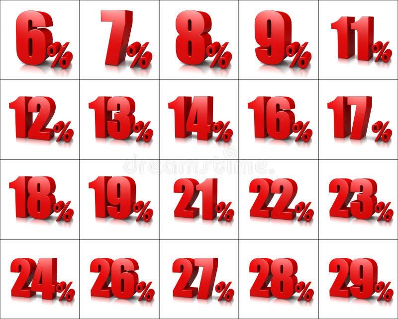 Σειρά 2 αριθμών ποσοστού απεικόνιση αποθεμάτων