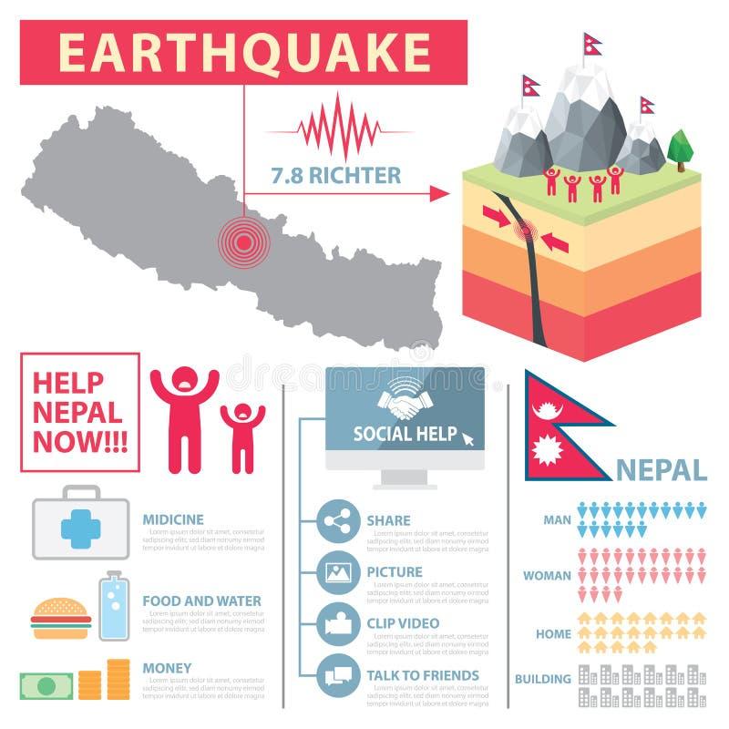 Σεισμός Infographic του Νεπάλ ελεύθερη απεικόνιση δικαιώματος