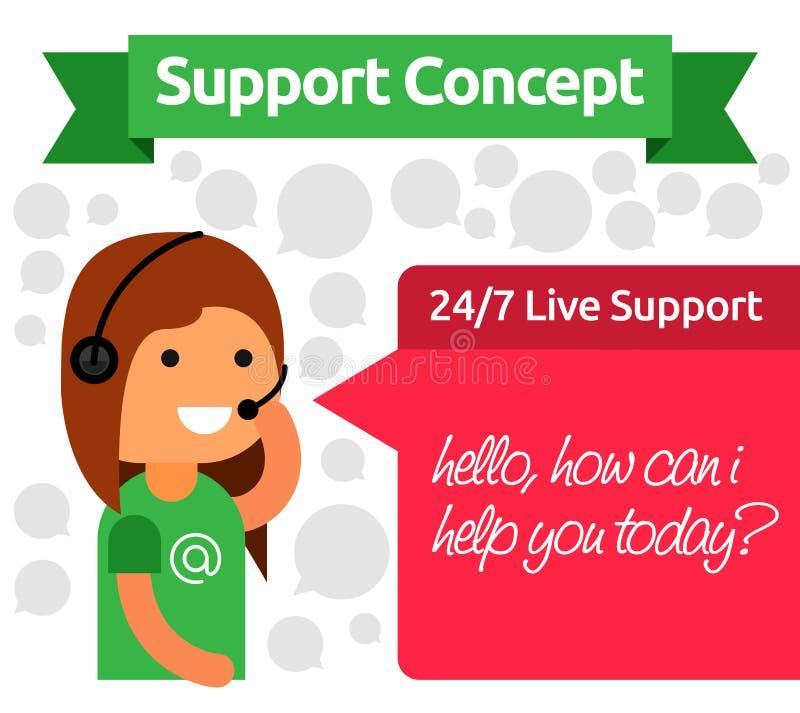 Σε απευθείας σύνδεση βοηθητική απεικόνιση Comcepts συνομιλίας υποστήριξης ελεύθερη απεικόνιση δικαιώματος