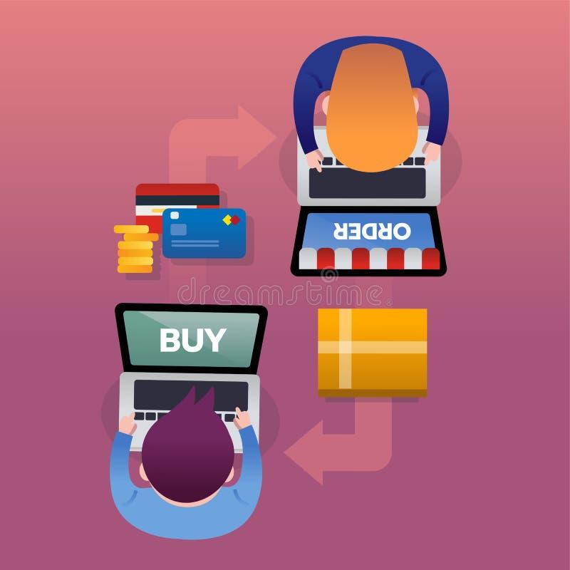 Σε απευθείας σύνδεση διαδικασία αγορών μεταξύ του αγοραστή με τον πωλητή Προϊόν ανταλλαγής με την πιστωτική κάρτα και το νόμισμα διανυσματική απεικόνιση