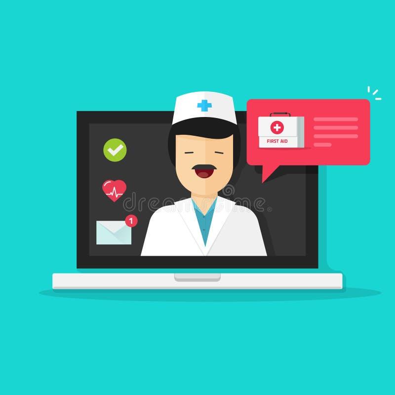 Σε απευθείας σύνδεση διανυσματική απεικόνιση γιατρών, επίπεδες απαντήσεις γιατρών ατόμων κινούμενων σχεδίων με τη σε απευθείας σύ απεικόνιση αποθεμάτων