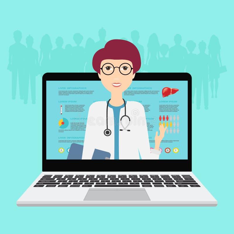 Σε απευθείας σύνδεση υπηρεσία γιατρών Θηλυκή πρακτική παθολόγων και επαγγελματιών, τηλεοπτική επίσκεψη μέσω Διαδικτύου, που δίνει απεικόνιση αποθεμάτων