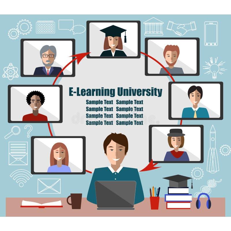 Σε απευθείας σύνδεση έννοια εκμάθησης Δάσκαλος και ομάδα σπουδαστών τοποθετήστε το κείμενο διανυσματική απεικόνιση