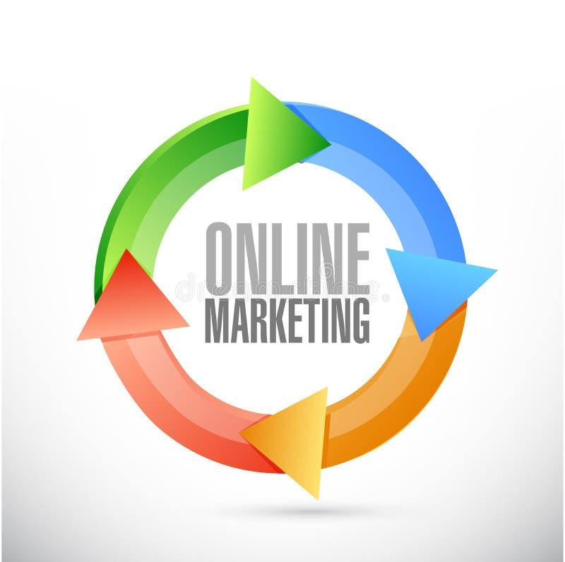σε απευθείας σύνδεση απεικόνιση σημαδιών κύκλων μάρκετινγκ απεικόνιση αποθεμάτων