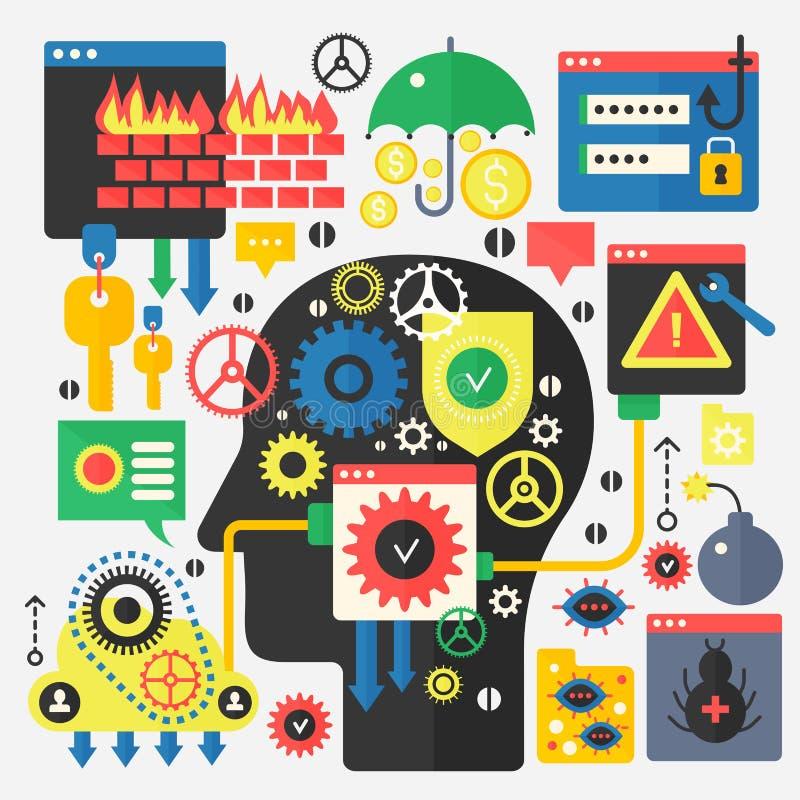 Σε απευθείας σύνδεση ασφάλεια επικοινωνίας, προστασία υπολογιστών και cyber έννοια ασφάλειας στο επικεφαλής σχεδιάγραμμα silhouet απεικόνιση αποθεμάτων