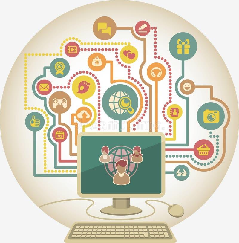 Σε απευθείας σύνδεση επικοινωνία στα κοινωνικά μέσα από έναν υπολογιστή διανυσματική απεικόνιση