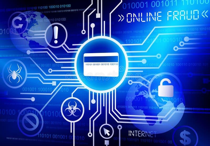 Σε απευθείας σύνδεση διάνυσμα πιστωτικών καρτών απάτης ελεύθερη απεικόνιση δικαιώματος