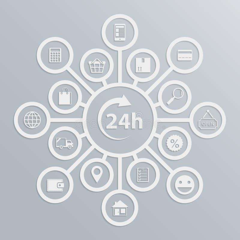Σε απευθείας σύνδεση κατάστημα διάγραμμα εξυπηρέτησης πελατών 24 ωρών διανυσματική απεικόνιση