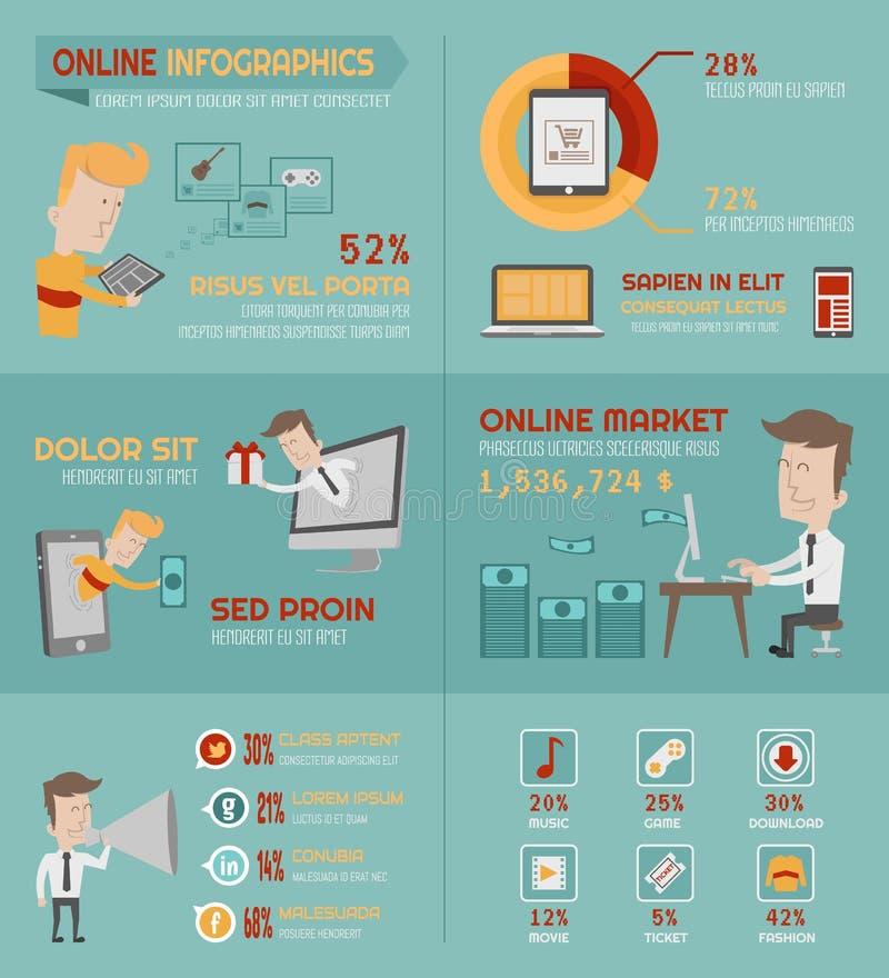 Σε απευθείας σύνδεση στοιχεία infographics αγορών ελεύθερη απεικόνιση δικαιώματος