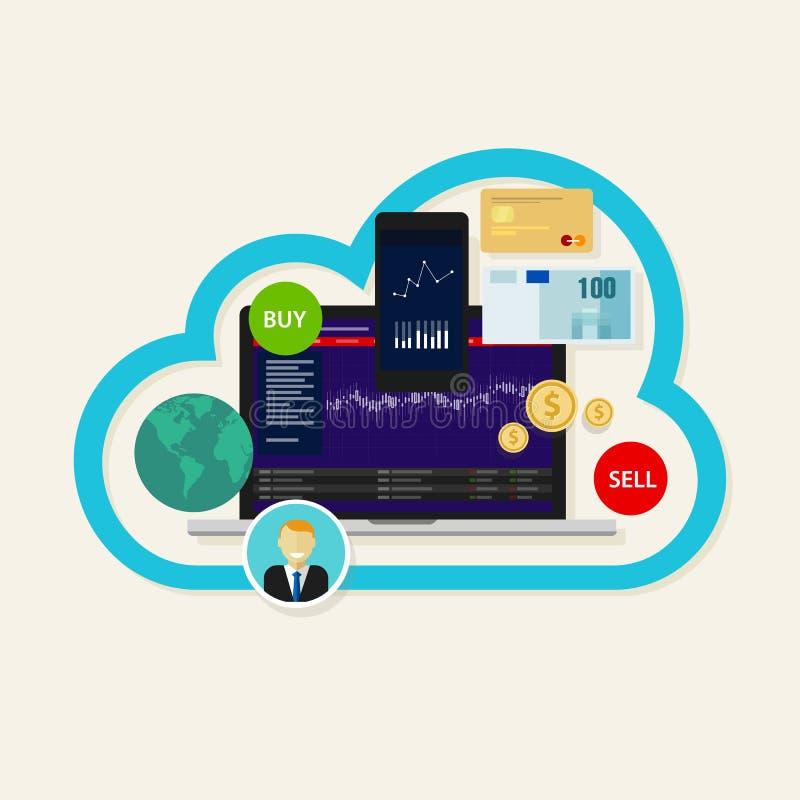 Σε απευθείας σύνδεση σύννεφο εμπορικών συναλλαγών δεικτών Forex αποθεμάτων κινητό διανυσματική απεικόνιση