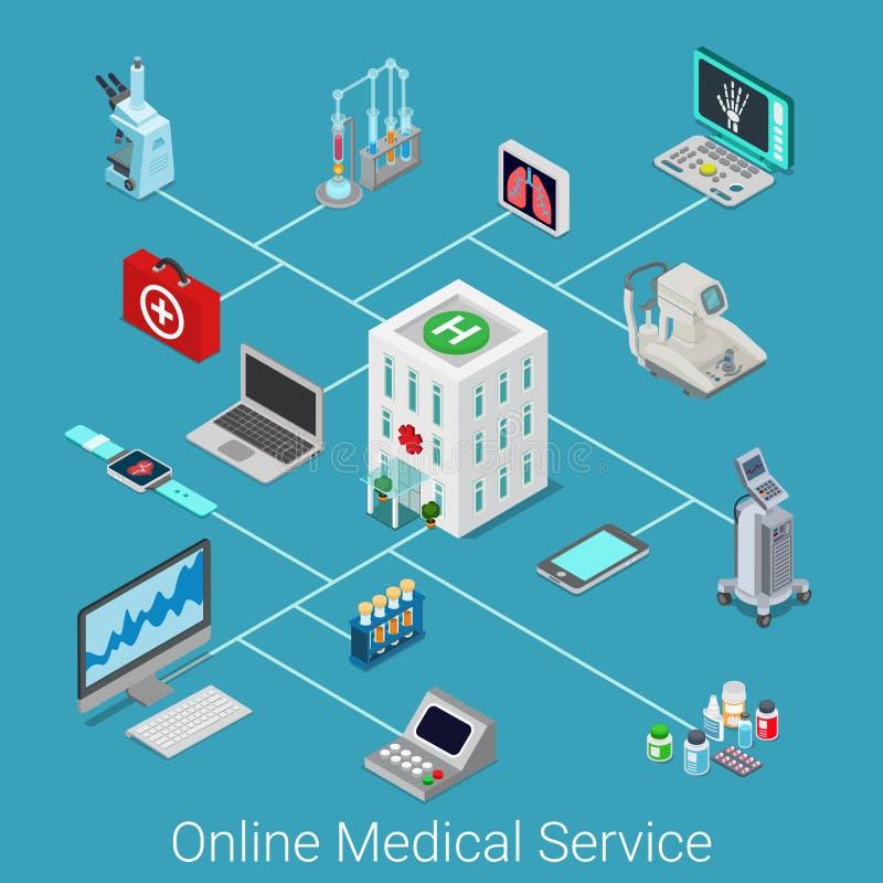 Σε απευθείας σύνδεση σύνολο εικονιδίων ιατρικής υπηρεσίας οριζόντια τρισδιάστατο isometric isometry διανυσματική απεικόνιση
