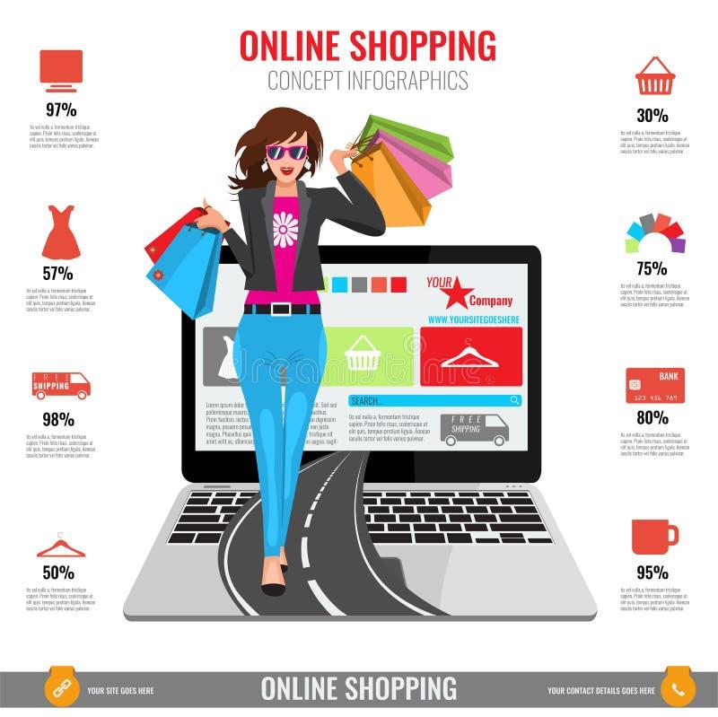 Σε απευθείας σύνδεση infographics έννοιας αγορών στο διάνυσμα Γυναίκα που περπατά από το lap-top ελεύθερη απεικόνιση δικαιώματος