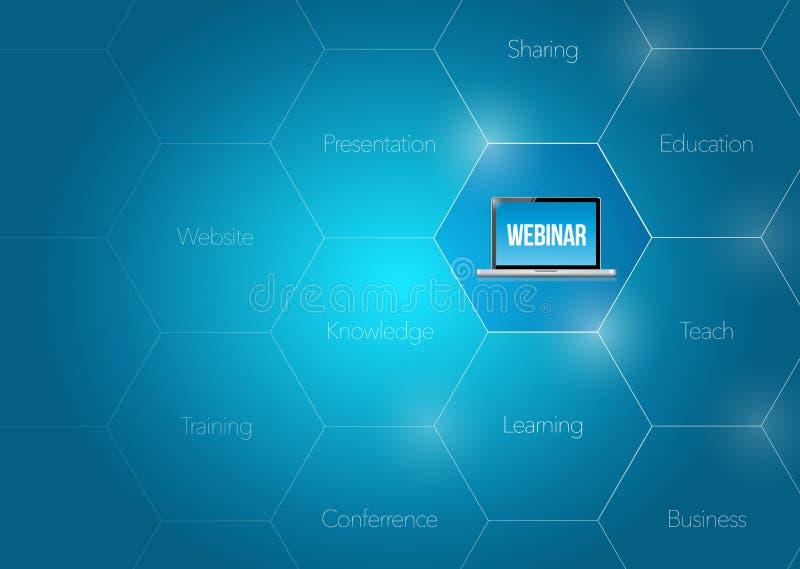 σε απευθείας σύνδεση webinar απεικόνιση επιχειρησιακών διαγραμμάτων στοκ εικόνες με δικαίωμα ελεύθερης χρήσης
