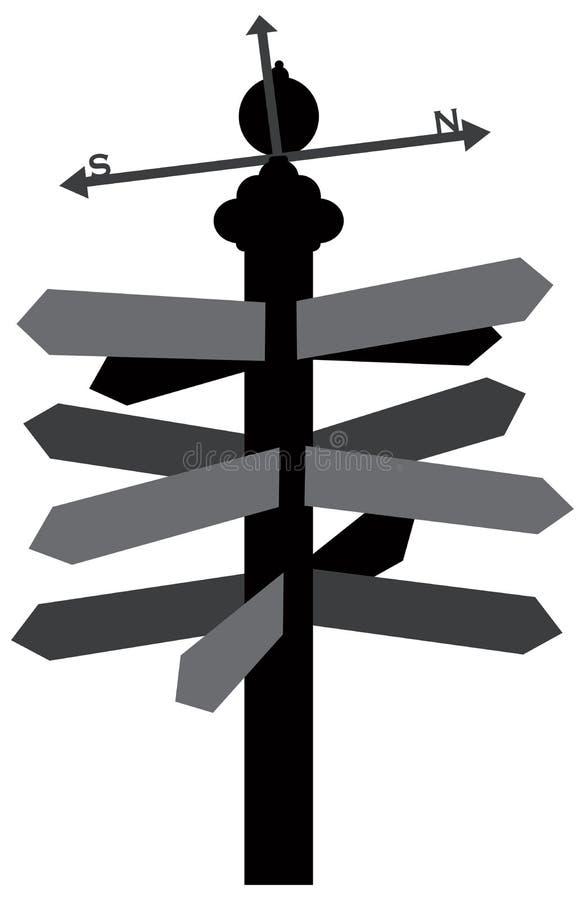 Σημάδι κατεύθυνσης με καιρικό Vane την απεικόνιση απεικόνιση αποθεμάτων