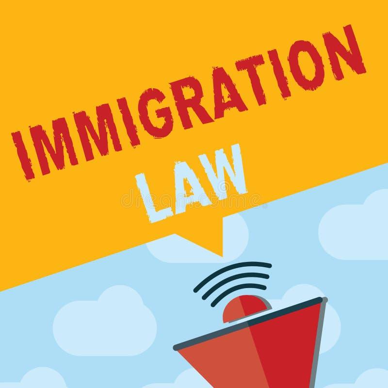 Σημάδι κειμένων που παρουσιάζει νόμο μετανάστευσης Η εννοιολογική αποδημία φωτογραφιών ενός πολίτη θα είναι νόμιμη στην παραγωγή  διανυσματική απεικόνιση