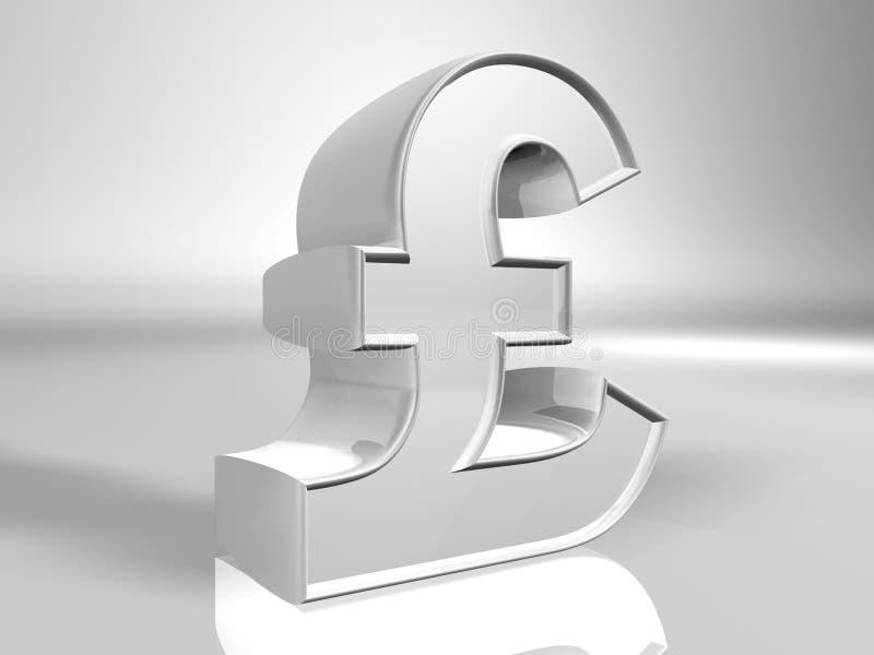 σημάδι λιβρών νομίσματος διανυσματική απεικόνιση