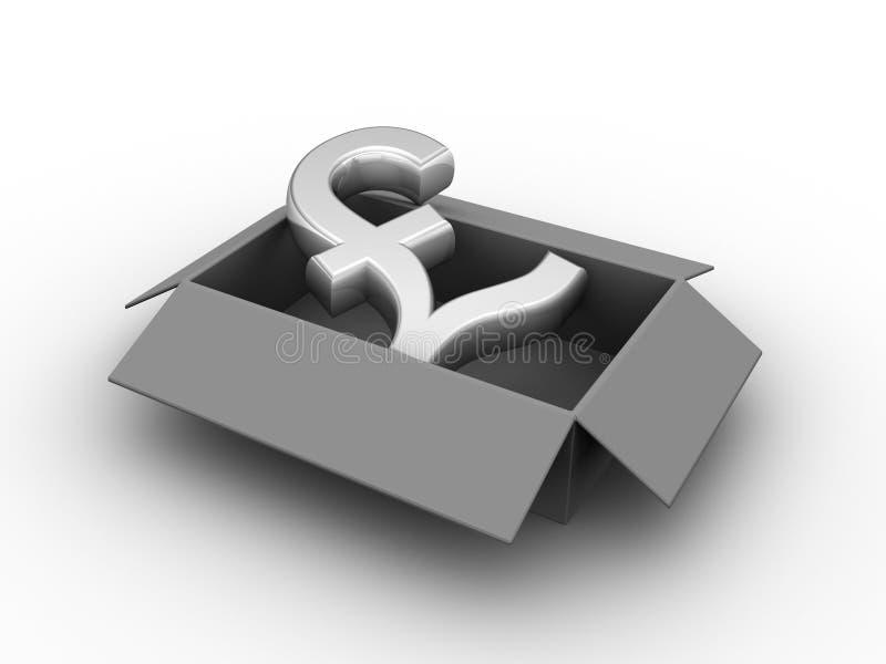 σημάδι νομίσματος κιβωτίων ελεύθερη απεικόνιση δικαιώματος