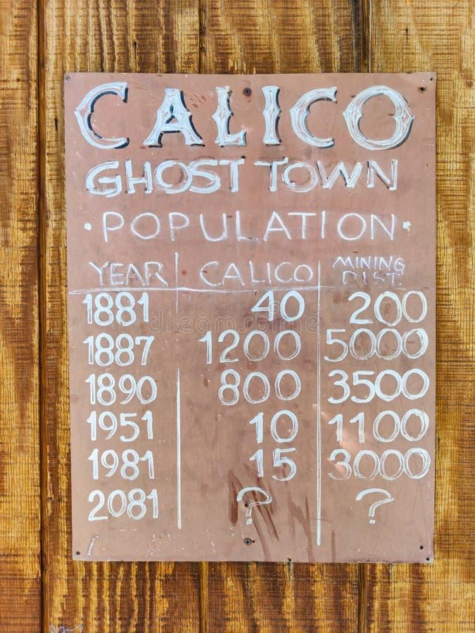Σημάδι πληροφοριών πόλεων-φάντασμα βαμβακερού υφάσματος Ξύλινος πίνακας με τα στοιχεία πληθυσμών βαμβακερού υφάσματος, Καλιφόρνια στοκ φωτογραφία