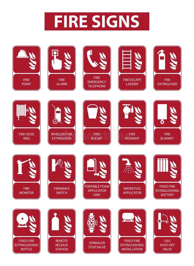 Σημάδια πυρκαγιάς διανυσματική απεικόνιση