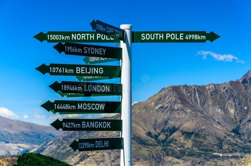 Σημάδι κατεύθυνσης στις διάσημες πόλεις στοκ φωτογραφία με δικαίωμα ελεύθερης χρήσης