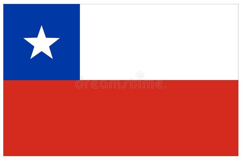 Σημαία της Χιλής - έμβλημα, Νότια Αμερική, χώρα διανυσματική απεικόνιση
