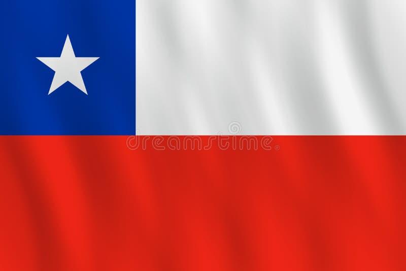 Σημαία της Χιλής με την επίδραση κυματισμού, επίσημη αναλογία απεικόνιση αποθεμάτων
