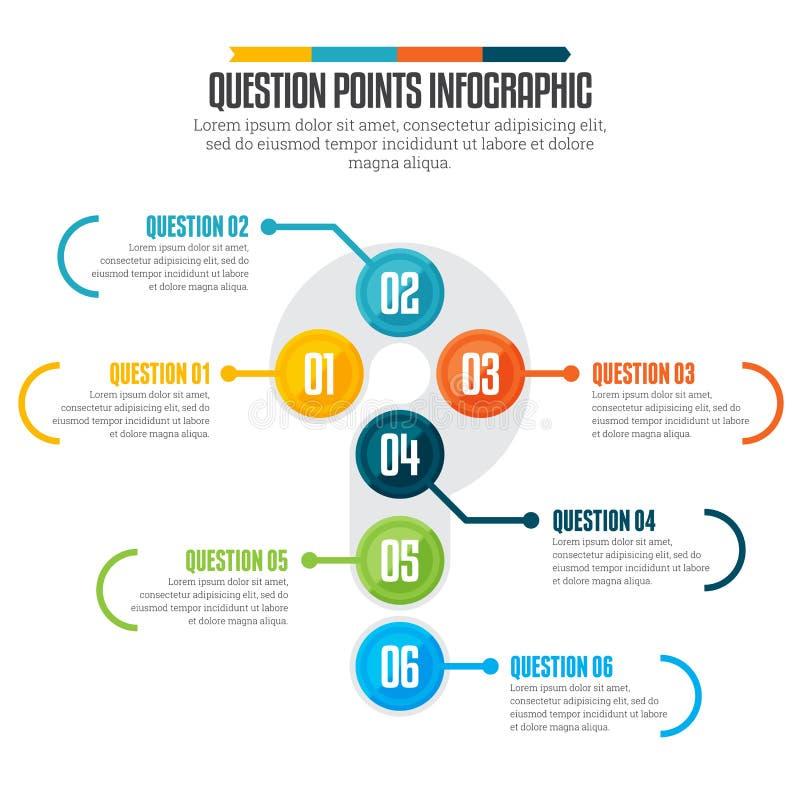 Σημεία Infographic ερώτησης απεικόνιση αποθεμάτων