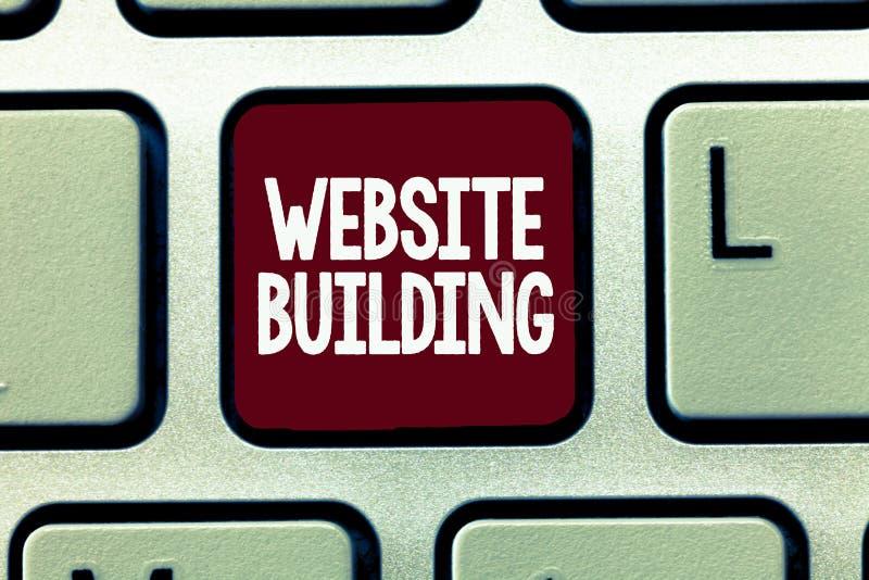 Σημείωση γραψίματος που παρουσιάζει κτήριο ιστοχώρου Εργαλεία επίδειξης επιχειρησιακών φωτογραφιών που επιτρέπουν χαρακτηριστικά  απεικόνιση αποθεμάτων