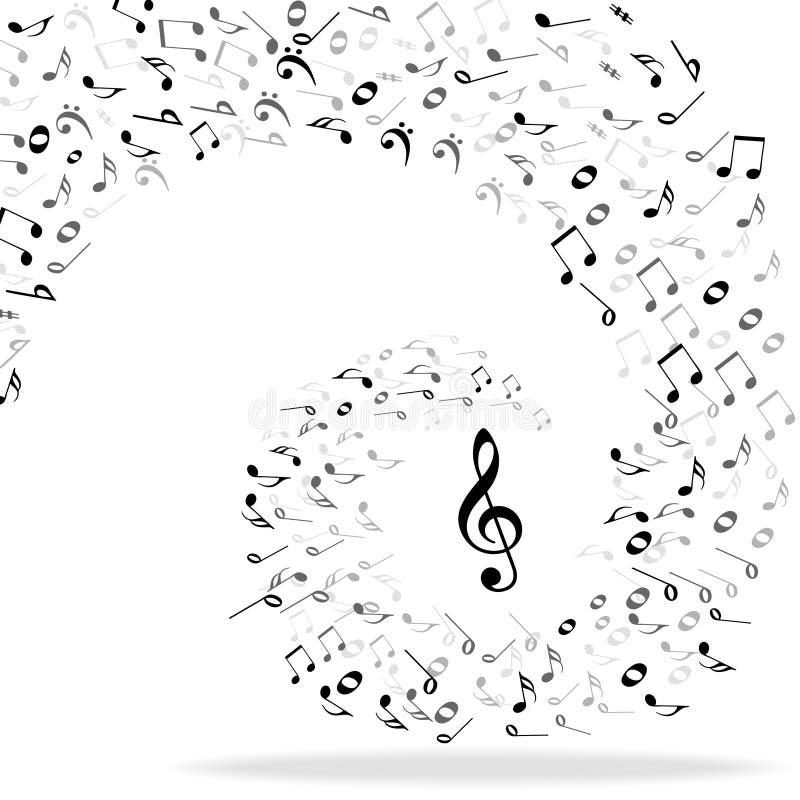 σημειώσεις μουσικής αν&alp ελεύθερη απεικόνιση δικαιώματος