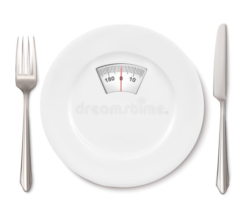 σιτηρέσιο έννοιας Κλίμακα αντί ενός γεύματος στο πιάτο με το δίκρανο απεικόνιση αποθεμάτων