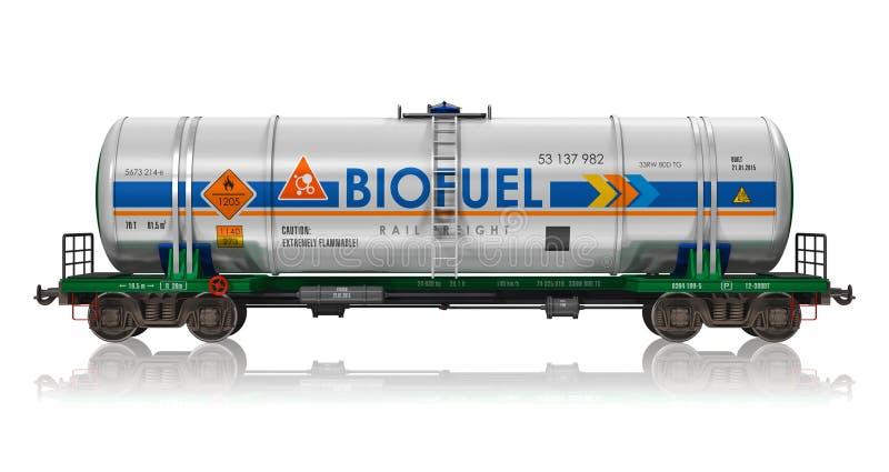 Σιδηρόδρομος tankcar με τα βιολογικά καύσιμα ελεύθερη απεικόνιση δικαιώματος