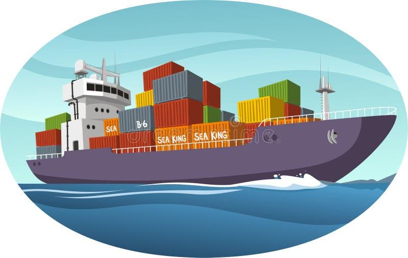 σκάφος λιμένων του Αμβούργο φορτίου δραστηριοτήτων ελεύθερη απεικόνιση δικαιώματος