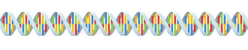 Σκέλος κωδικοποίησης DNA απεικόνιση αποθεμάτων