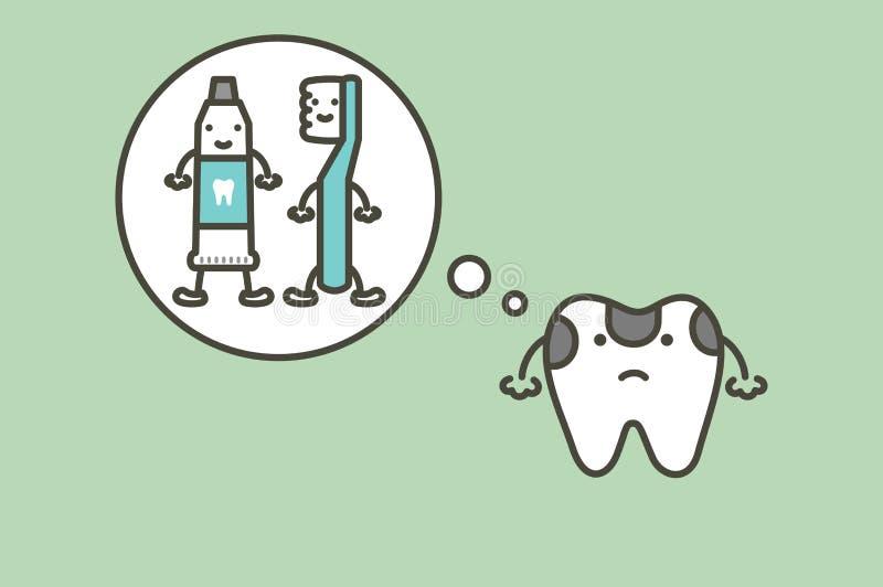 Σκέψη δοντιών αποσύνθεσης την οδοντόβουρτσα και την οδοντόπαστα, τερηδόνα δοντιών απεικόνιση αποθεμάτων