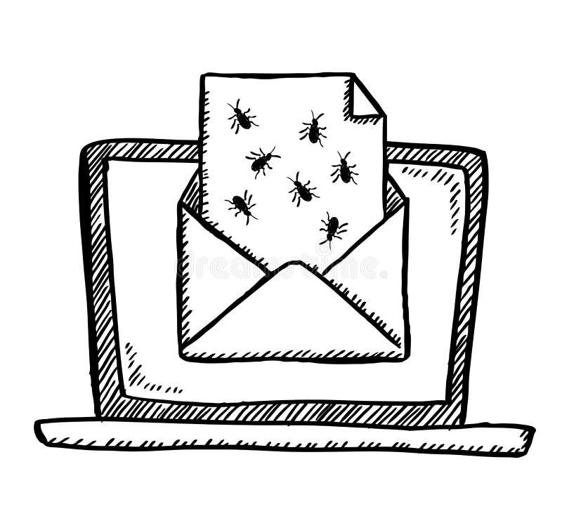 Σκίτσο στυλ σκίτσου σημειωματάριου με email που έχουν μολυνθεί από ιούς απεικόνιση αποθεμάτων