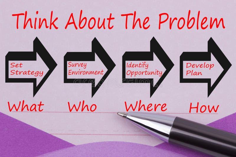 Σκεφτείτε για την έννοια προβλήματος στοκ εικόνες με δικαίωμα ελεύθερης χρήσης