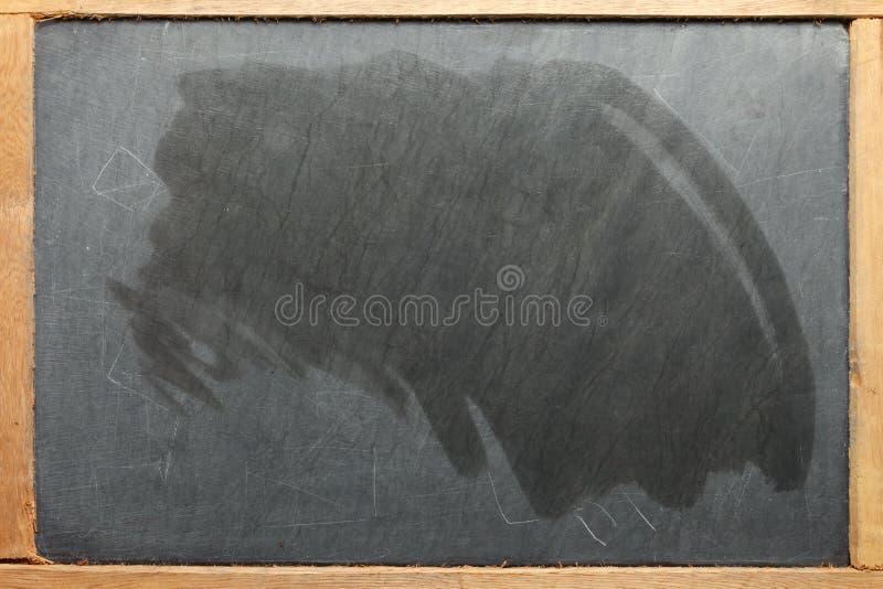 Σκηνή πινάκων πλακών στοκ εικόνες