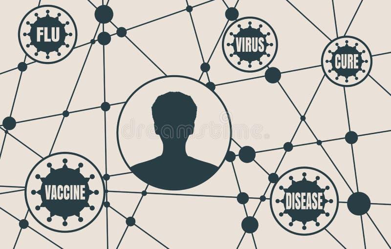 Σκιαγραφία ενός κεφαλιού και των ιών ατόμων ` s ελεύθερη απεικόνιση δικαιώματος