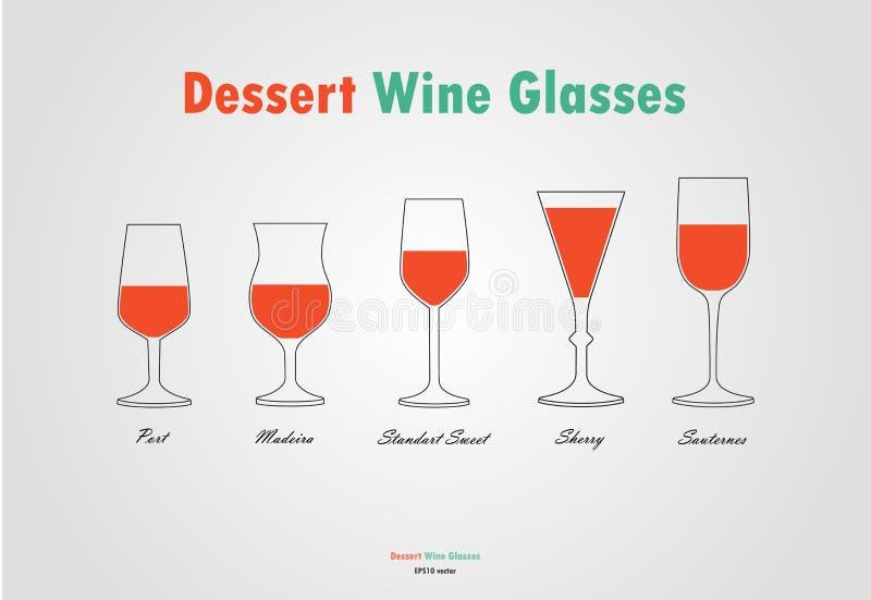 Σκιαγραφίες γυαλιού κρασιού Desser ελεύθερη απεικόνιση δικαιώματος