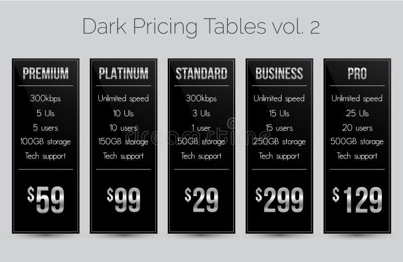 Σκοτεινοί & ασημένιοι πίνακες τιμολόγησης - σύνολο πέντε προτύπων εμβλημάτων τιμών κατάλληλων για τον Ιστό και τα ε-καταστήματα διανυσματική απεικόνιση