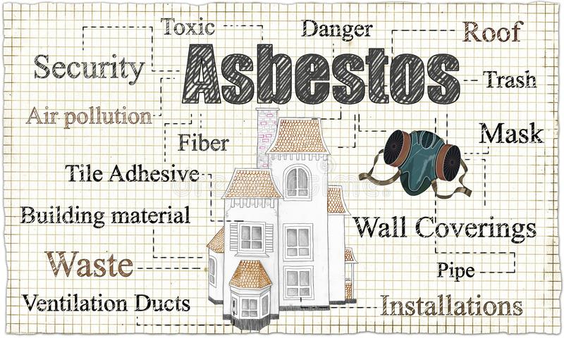 Σπίτι με τον αμίαντο απεικόνιση αποθεμάτων