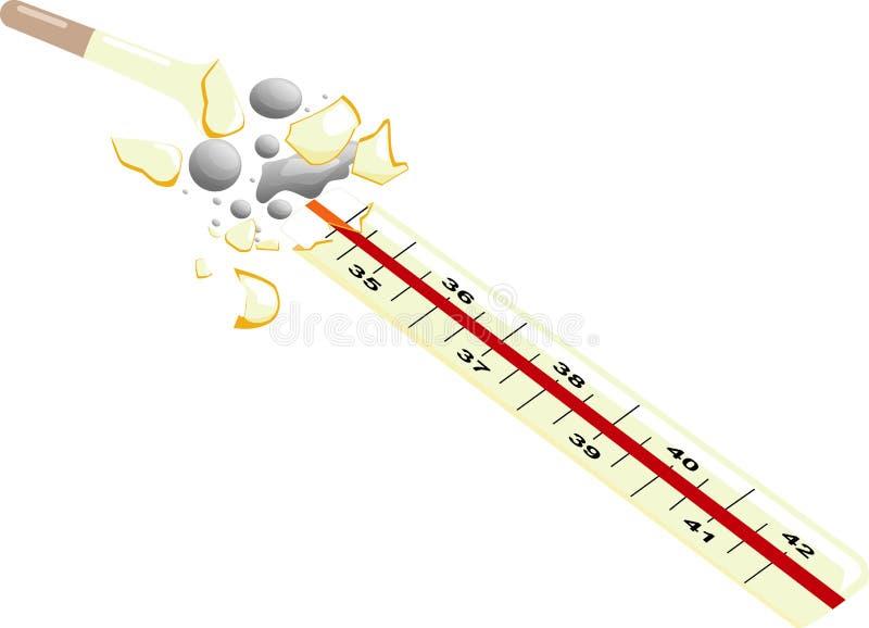 Σπασμένο θερμόμετρο με τον υδράργυρο που χύνεται έξω στοκ φωτογραφία με δικαίωμα ελεύθερης χρήσης