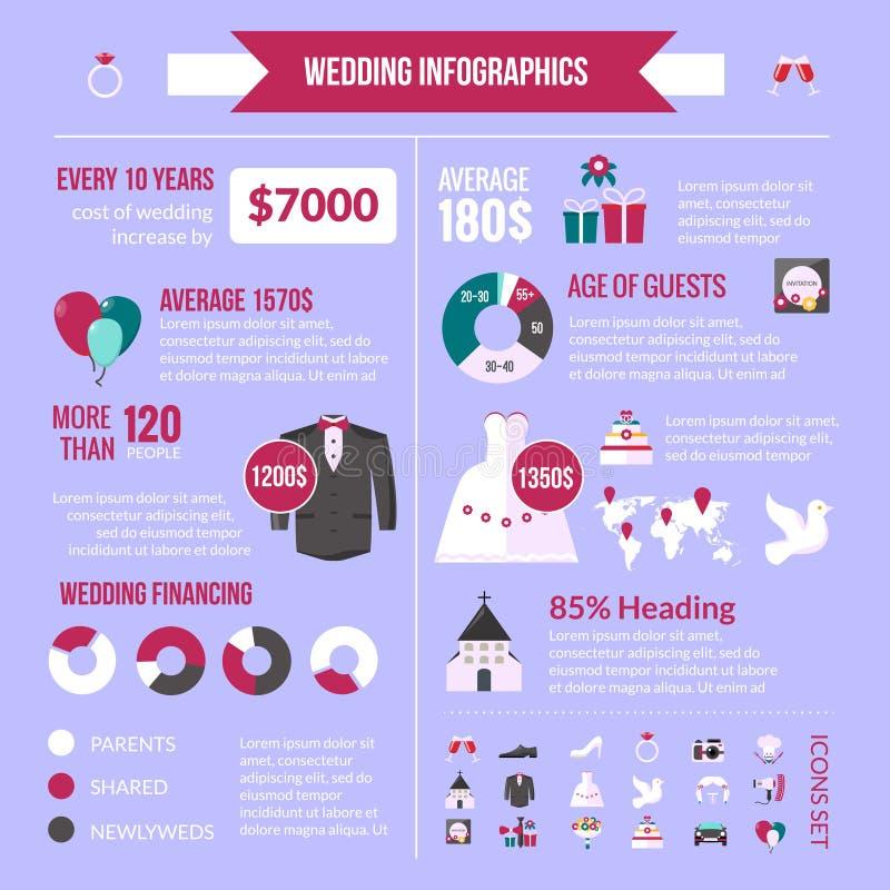 Στατιστικές Infographic δαπανών γαμήλιας τελετής απεικόνιση αποθεμάτων